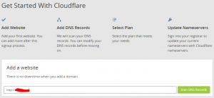 cara setting ssl gratis dari cloudflare di wordpress self hosted 3