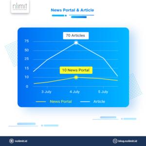 Cara Riset Keyword Viral Menggunakan NoLimit ONM ( Online News Media ) (3)