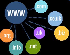 panduan dasar blog untuk pemula memilih nama domain yang tepat