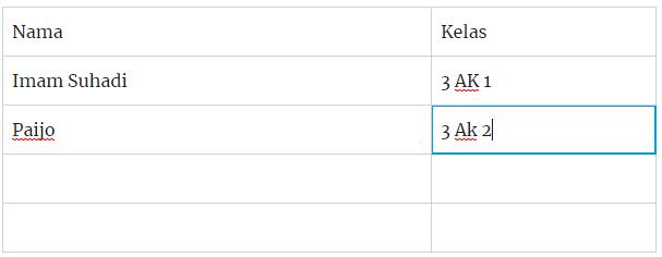 """Assalamu'alaikum.wr.wb Selamat siang sobat Onwap Blog's, di artikel kali ini saya ingin berbagi lagi seputar tips, trik dan tutorial blog yaitu tentang cara membuat table di postingan menggunakan gutenberg wordpress. Perlu kalian ketahui, bahwa di versi wordpress 5.0 keatas, classic editor untuk defaultnya sudah digantikan dengan dengan gutenberg. Namun meski begitu, jika kalian belum bisa move on bisa membaca artikel saya sebelumnya tentang Cara Memunculkan Classic Editor Di Gutenberg Worpdress V5.0 Keatas. Dan untuk pengenalan serta fitur dasar sudah saya jelaskan di artikel saya sebelumnya tentang Tutorial Dasar Cara Menggunakan Gutenberg Editor Di WordPress Versi Terbaru. Cara Membuat Table Di Postingan Menggunakan Gutenberg WordPress Untuk beberapa alasan tertentu, kalian tentunya membutuhkan table sebagai pelengkap artikel kalian. Di gutenberg sendiri ada blok khusus untuk membuat table, dan berikut adalah step by step nya : Silahkan kalian masuk ke Editor Gutenberg Kemudian klik tanda """" + """" di pojok kiri atasSetelah itu, cari """" Blok Formating """" -> """" Table """""""" class=""""wp-image-4672″ width=""""455″ height=""""177″/></figure></div><ul><li>Dan gambar diatas adalah contoh table sederhana yang penulis buat, silahkan di sesuaikan dengan selera kalian</li></ul><p>Bagaimana? Cukup mudah bukan cara membuat table di postingan menggunakan gutenberg wordpress? Silahkan langsung praktek agar bisa langsung mencoba fitur tersebut.</p><p>Baca juga artikel terkait tips, trik dan tutorial wordpress lainnya berikut ini :</p><ol><li><a rel="""